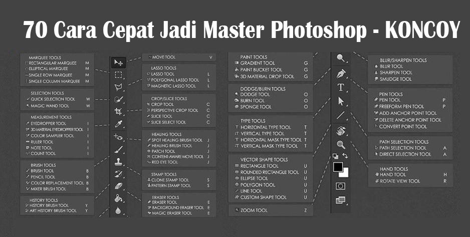70 cara cepat photoshop
