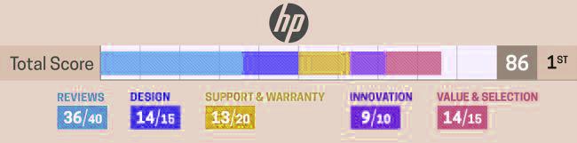 hp merupakan merek laptop terbaik yang sangat murah
