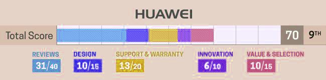 huawei merek laptop yang paling banyak dipasaran