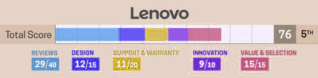 lenovo merek laptop yang paling murah harganya