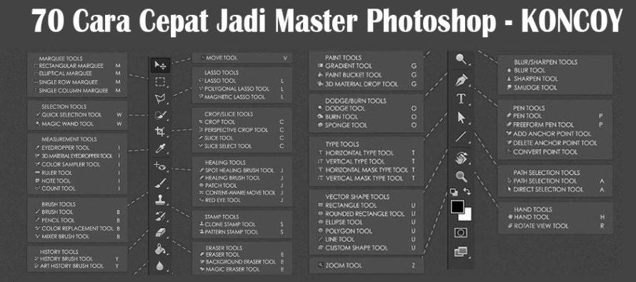 70 Cara Cepat Menjadi Master Photoshop