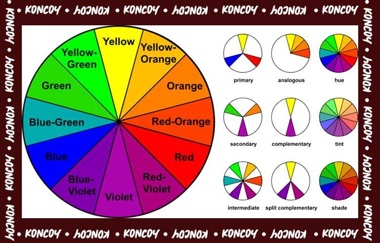 roda warna untuk dapatkan inspirasi desain